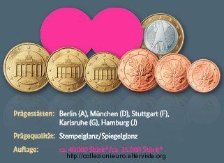 Programma germania 2014