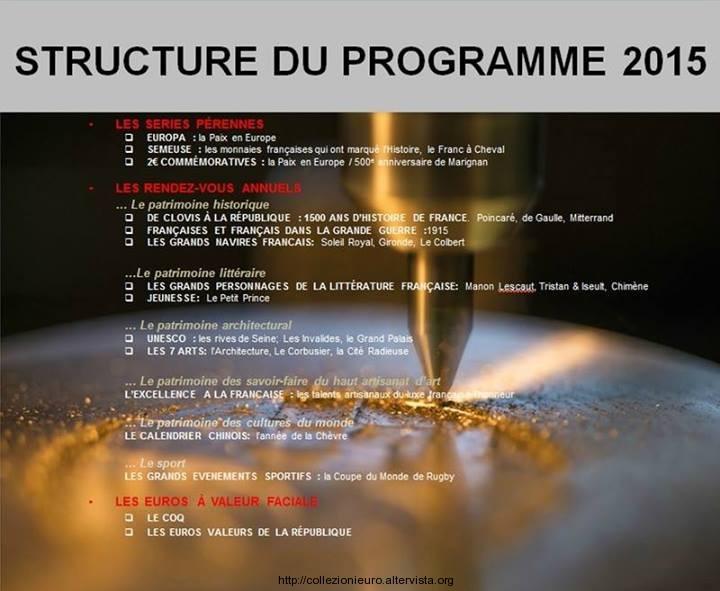 Francia programma emissioni numismatiche 2015.