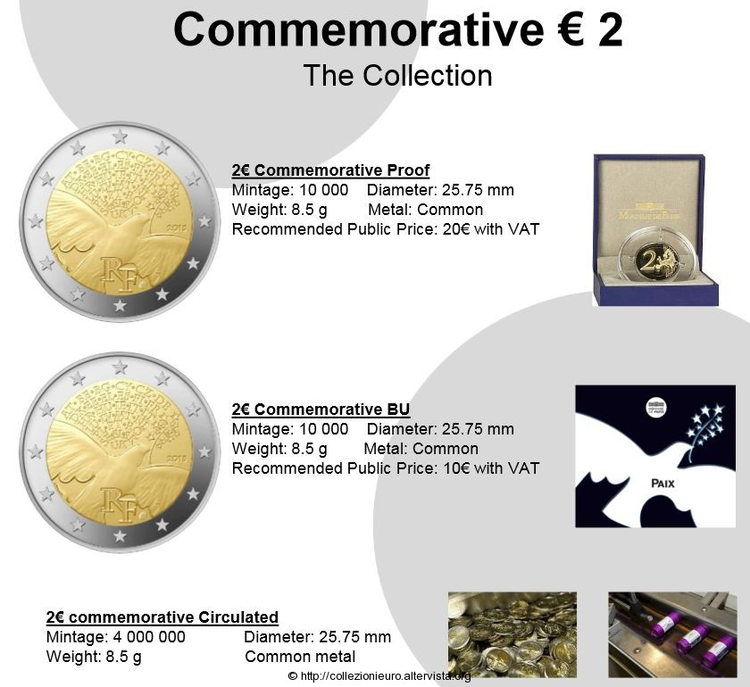 Francia 2€ Commemorative 2015 - Peace in Europe 2015