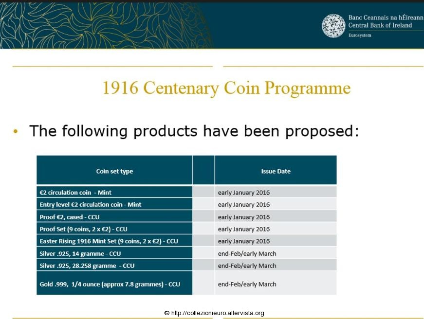 Irlanda programma numismatico 2016