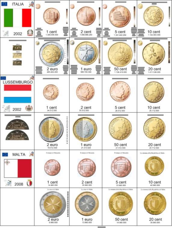 610c7cf9eb Collezioni monete euro